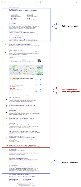 wygląd wyników wyszukiwania Google