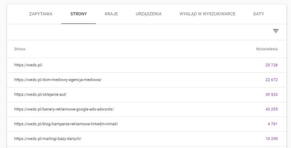 Search Console zapytania